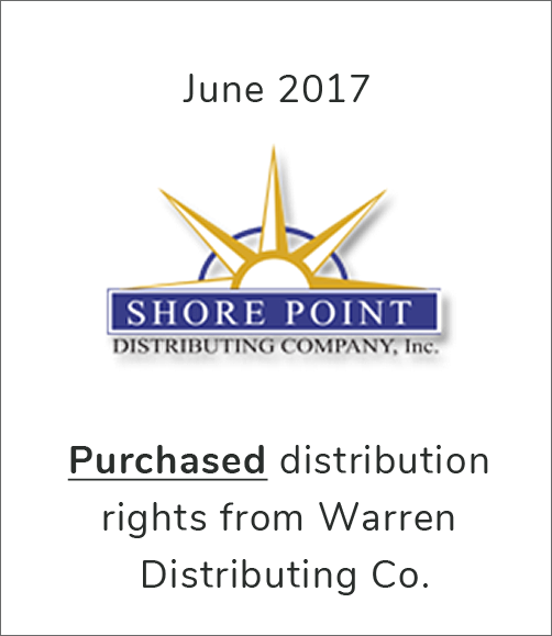 Shore Point Distributing Company, Inc.